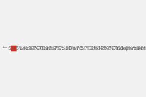 2010 General Election result in Bassetlaw